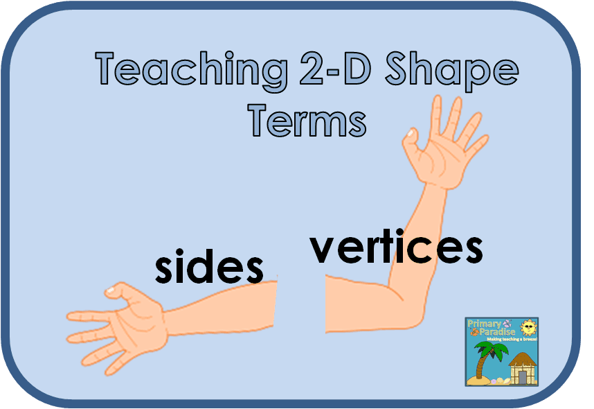 2-D Shape Terms