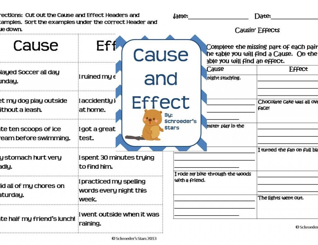 cause anf effect paper in mla format We are always happy to help you with cause and effect essay outline calculate  your  this sample essay focuses on the causes of divorce so, as you might.