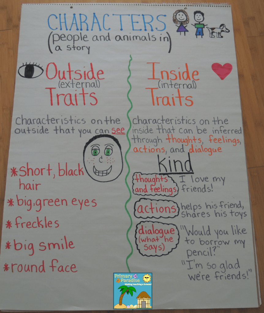 Quite a Character: Teaching Character Traits -