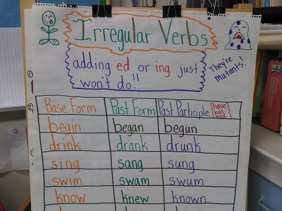Irregular Verbs Anchor Chart